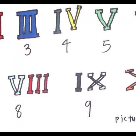 Romėniški skaičiai